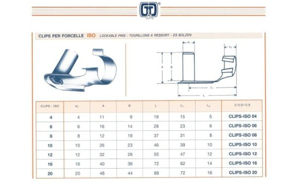 scheda clips per forcelle iso