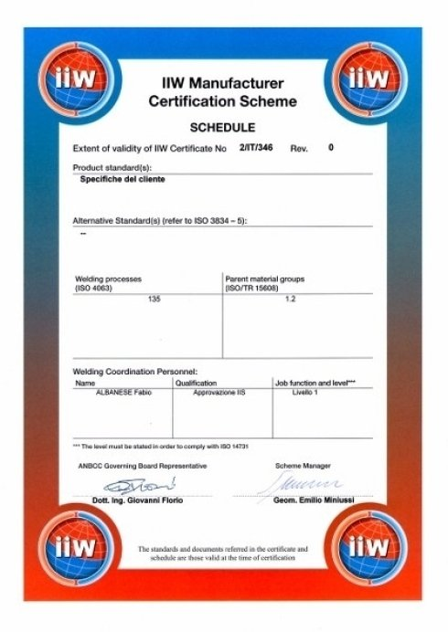 Certificato IIW