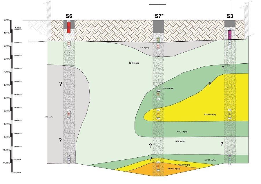 Mappa con aree colorate