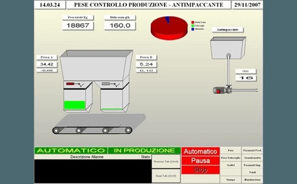 progetto sistema di automazione