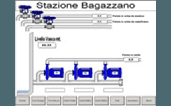 stazione bagazzano