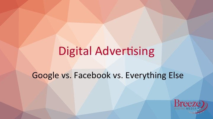 Google vs. Facebook Advertising