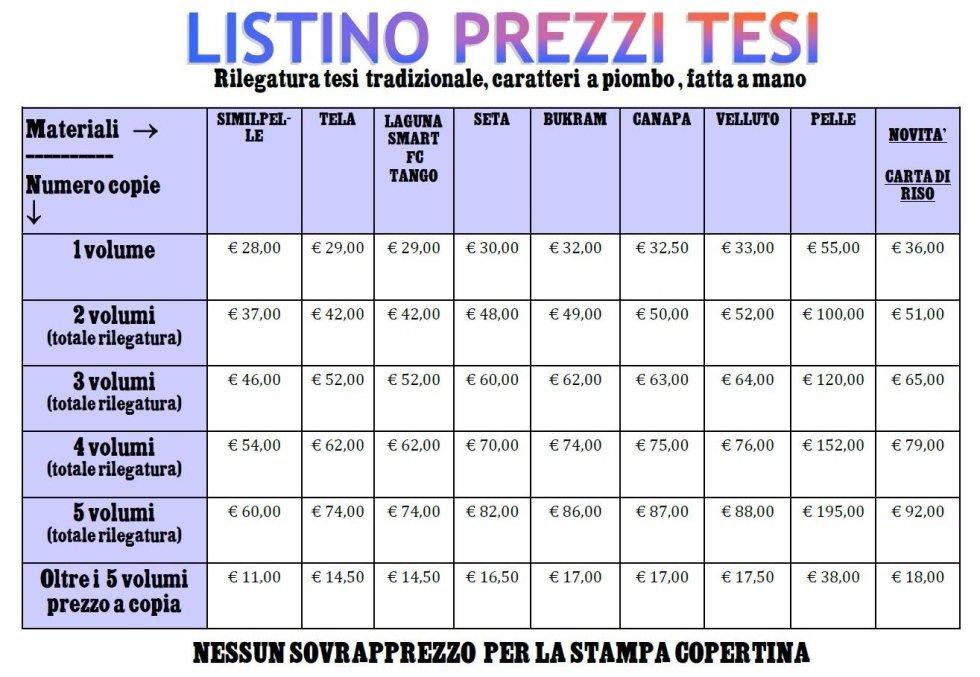 Prezzi stampa tesi