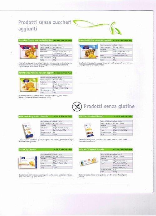 scheda di prodotti senza glutine disponibili nei distributori automatici