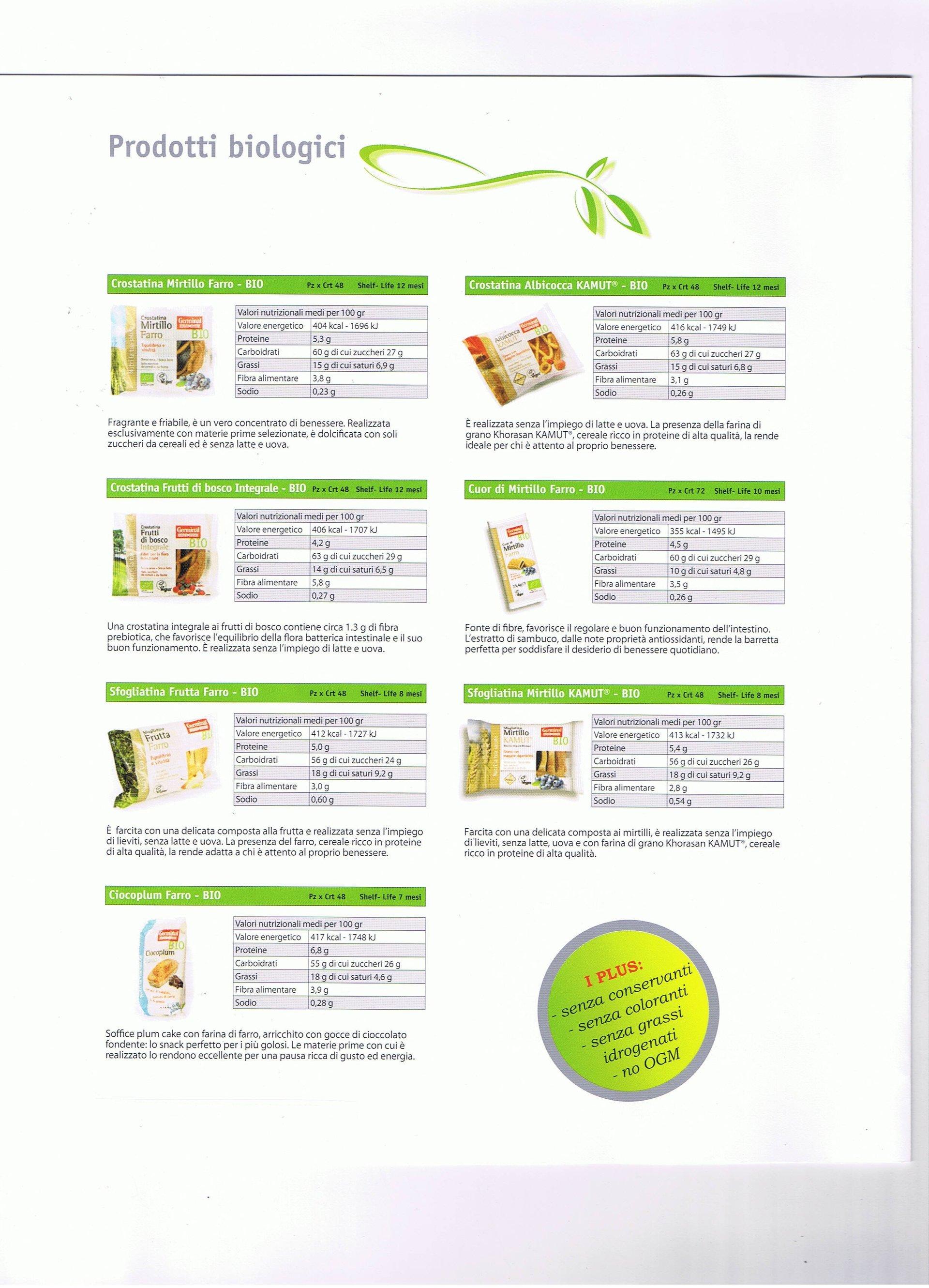 scheda tecnica dei prodotti senza glutine disponibili