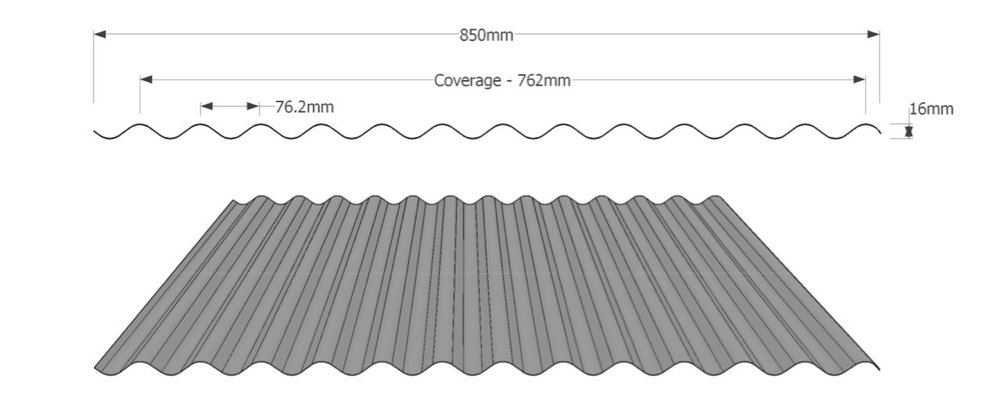 CMI Corrugated Specifications