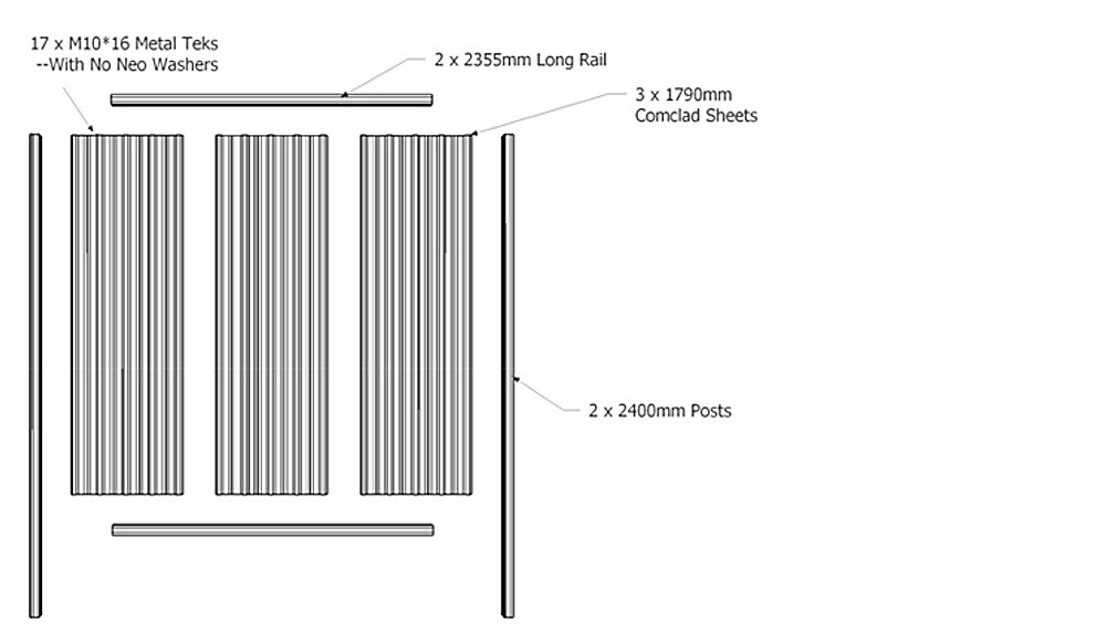 CMI Comline Fencing Specifications