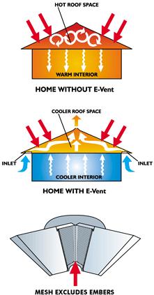 img02_diagram1