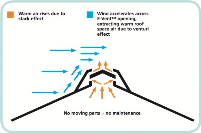 img03_diagram2