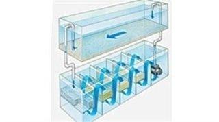 filtri ad osmosi