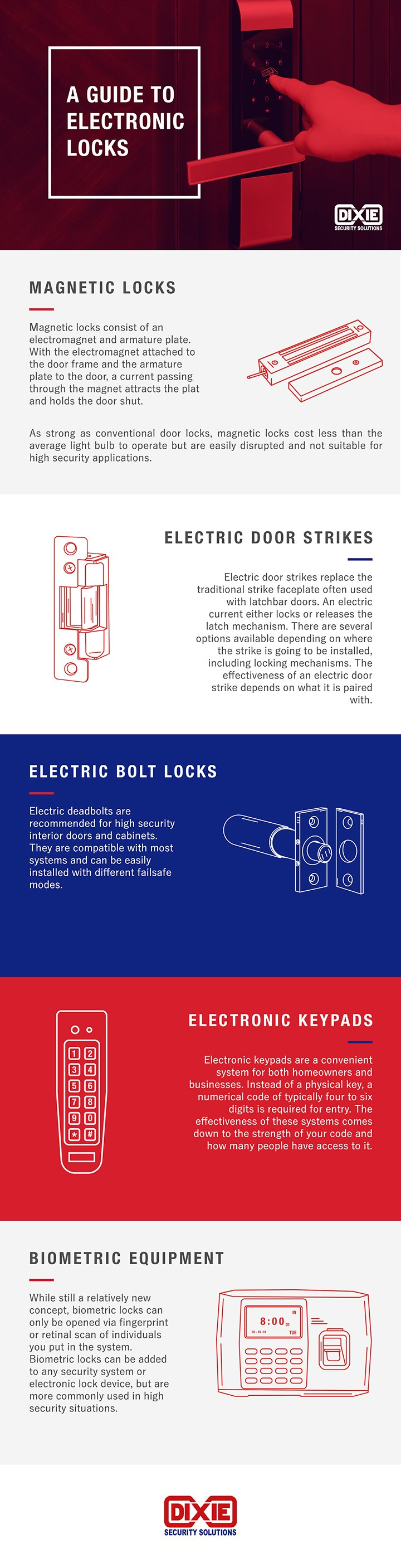 different types of electronic locks