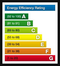 Energy efficiency rating logo