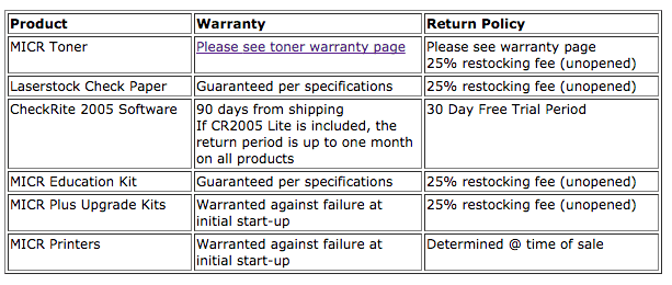 Product Warranty and Return Policy