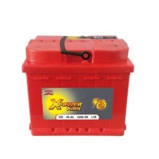 batteria arexons