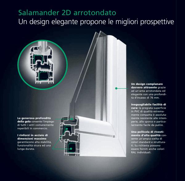 finestre 2D