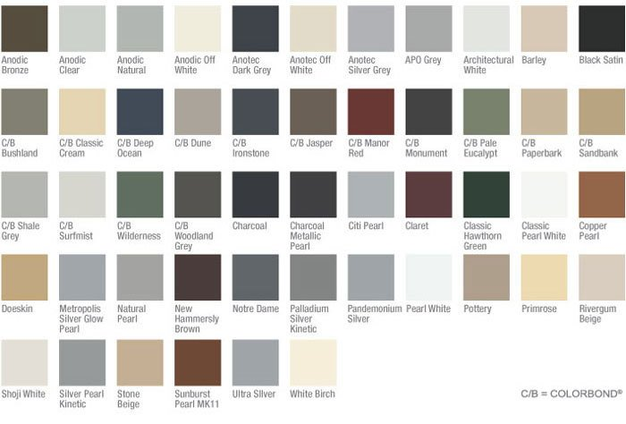Color chart for doors