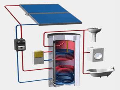 Funzionamento impianto solare termico