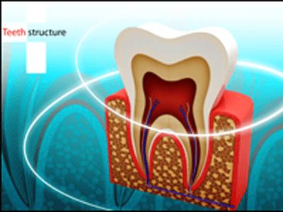 cura denti e gengive