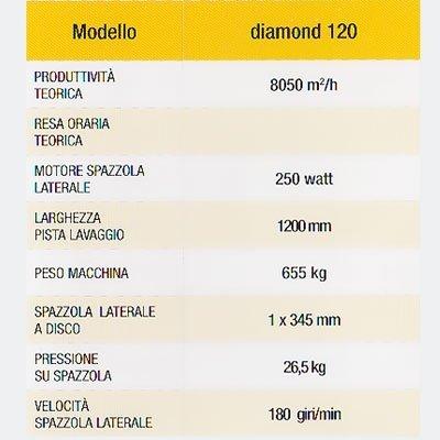 Macchina pulizia diamond 120 genova