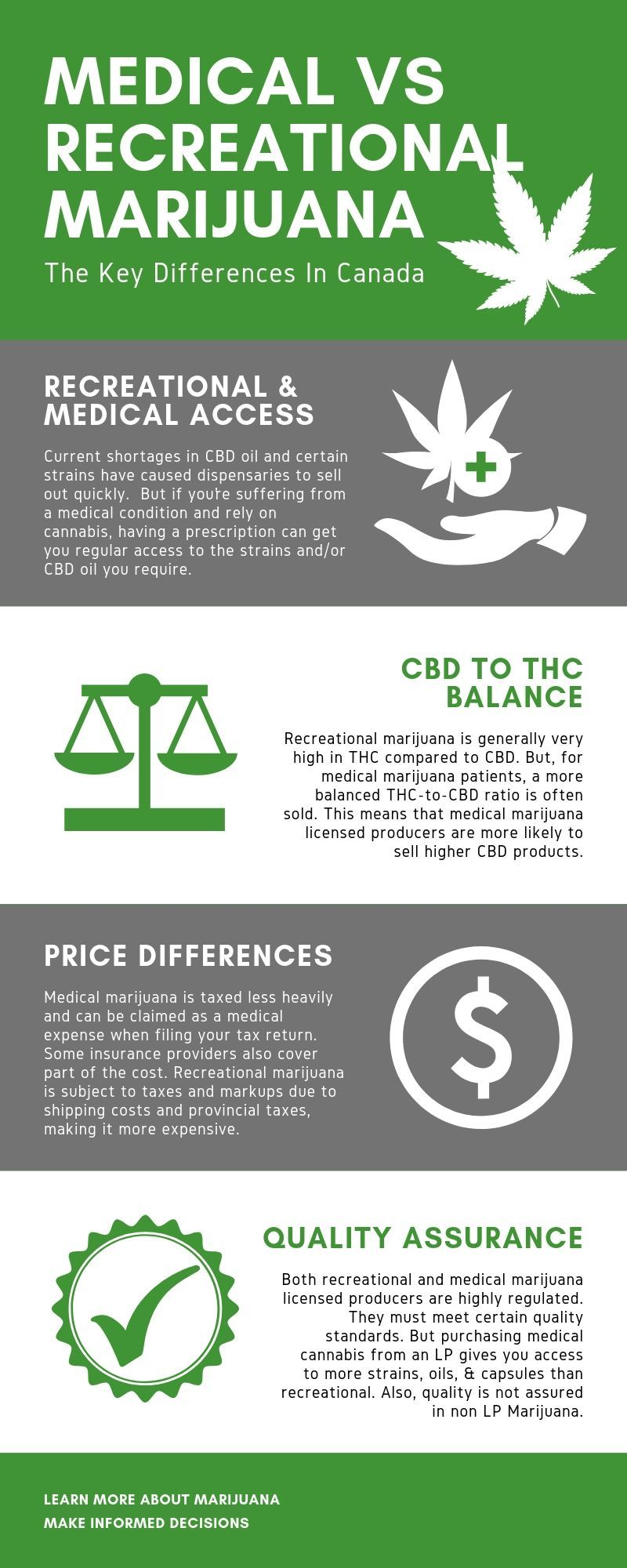 difference between medical marijuana and recreational marijuana