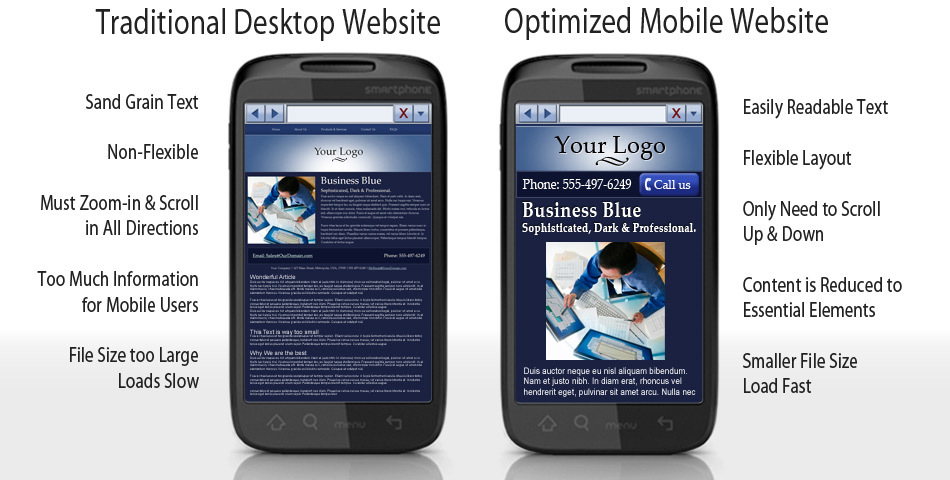 Traditional vs. Mobile Friendly Websites comparison