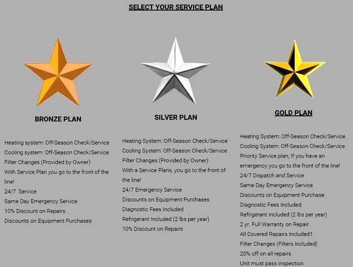 HVAC Service Plans, San Antonio TX