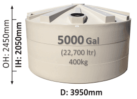 5000-Gallon-Poly-Water-Tank-QLD
