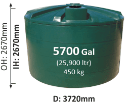 25900-Litre-Poly-Rainwater-Tank-QLD