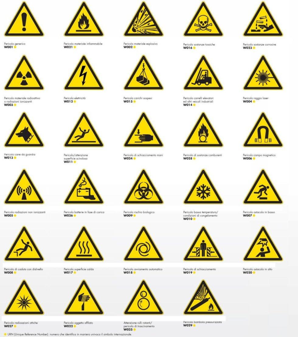 cartelli pericolo
