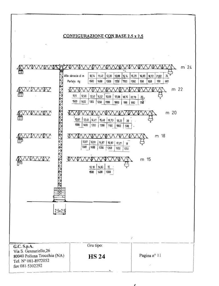 Gru GC modello HSE 24