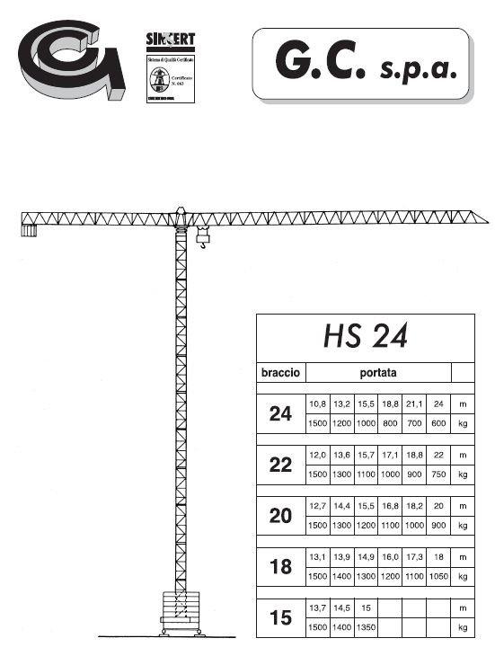 Gru GC modello HS 24 Centri Storici
