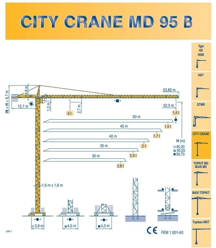 Gru POTAIN modello MD 95 B