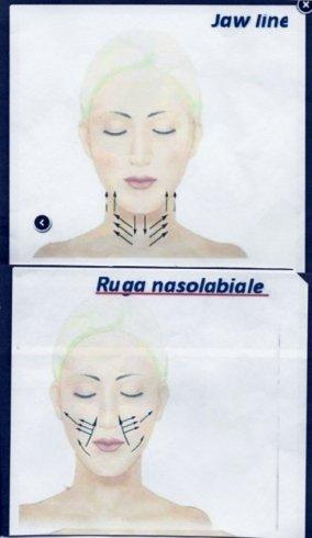 Ringiovanimento del volto
