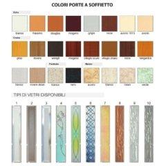 cartelle colori Porte PVC