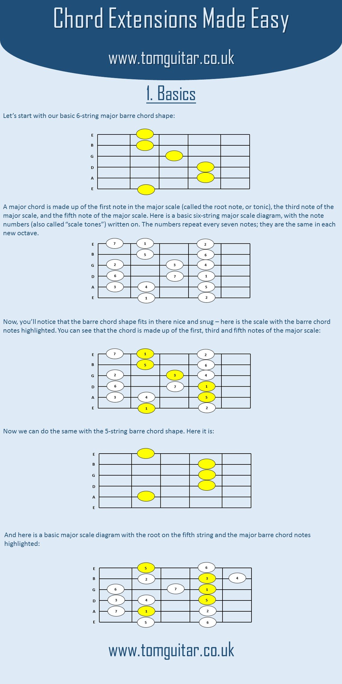 Chord Extensions Made Easy - Basics