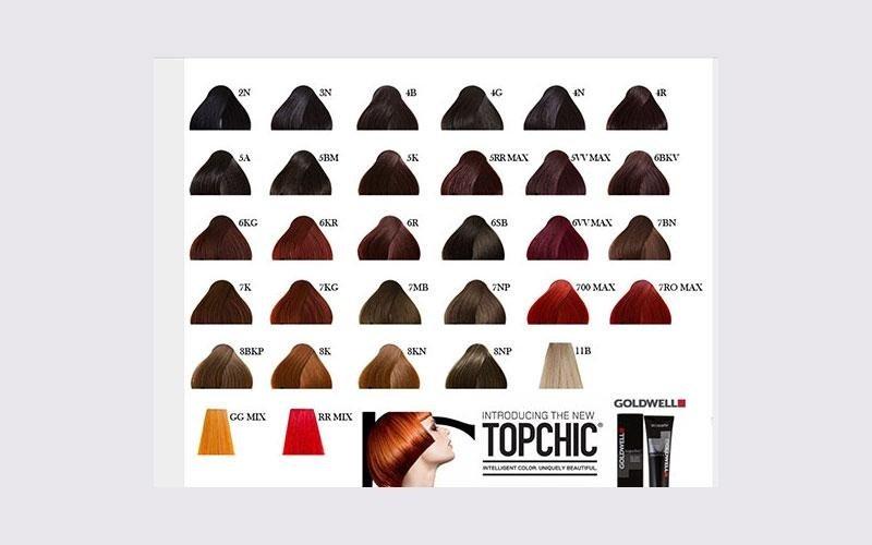 goldwell topchic colore per capelli
