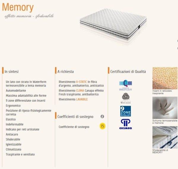 Memory lordflex