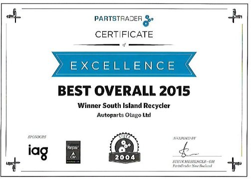 Best overall 2015 certificate
