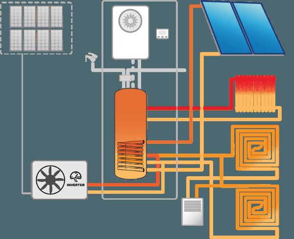 un disegno di un impianto di riscaldamento