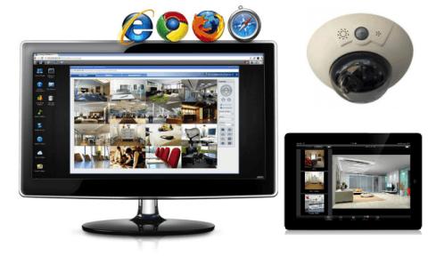 videosorveglianza, sistemi di videosorveglianza