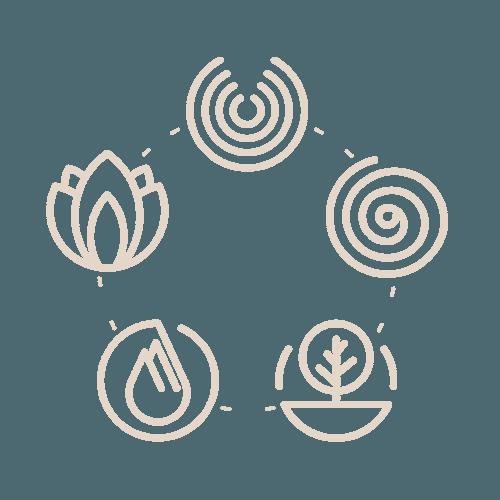 Ayurveda icon - five elements