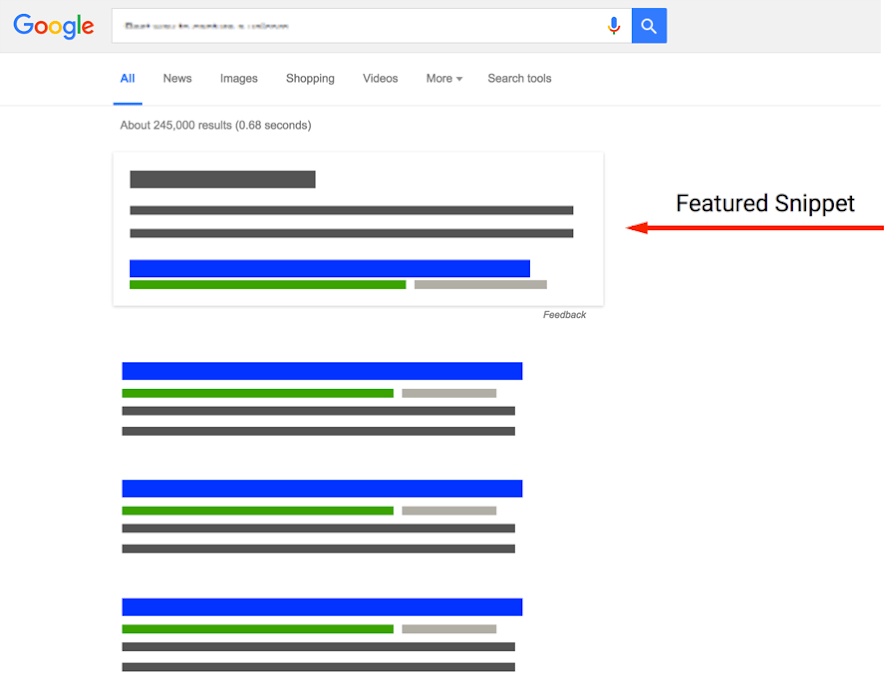 #0 Ranking for New Blogs - Google Featured Snippet