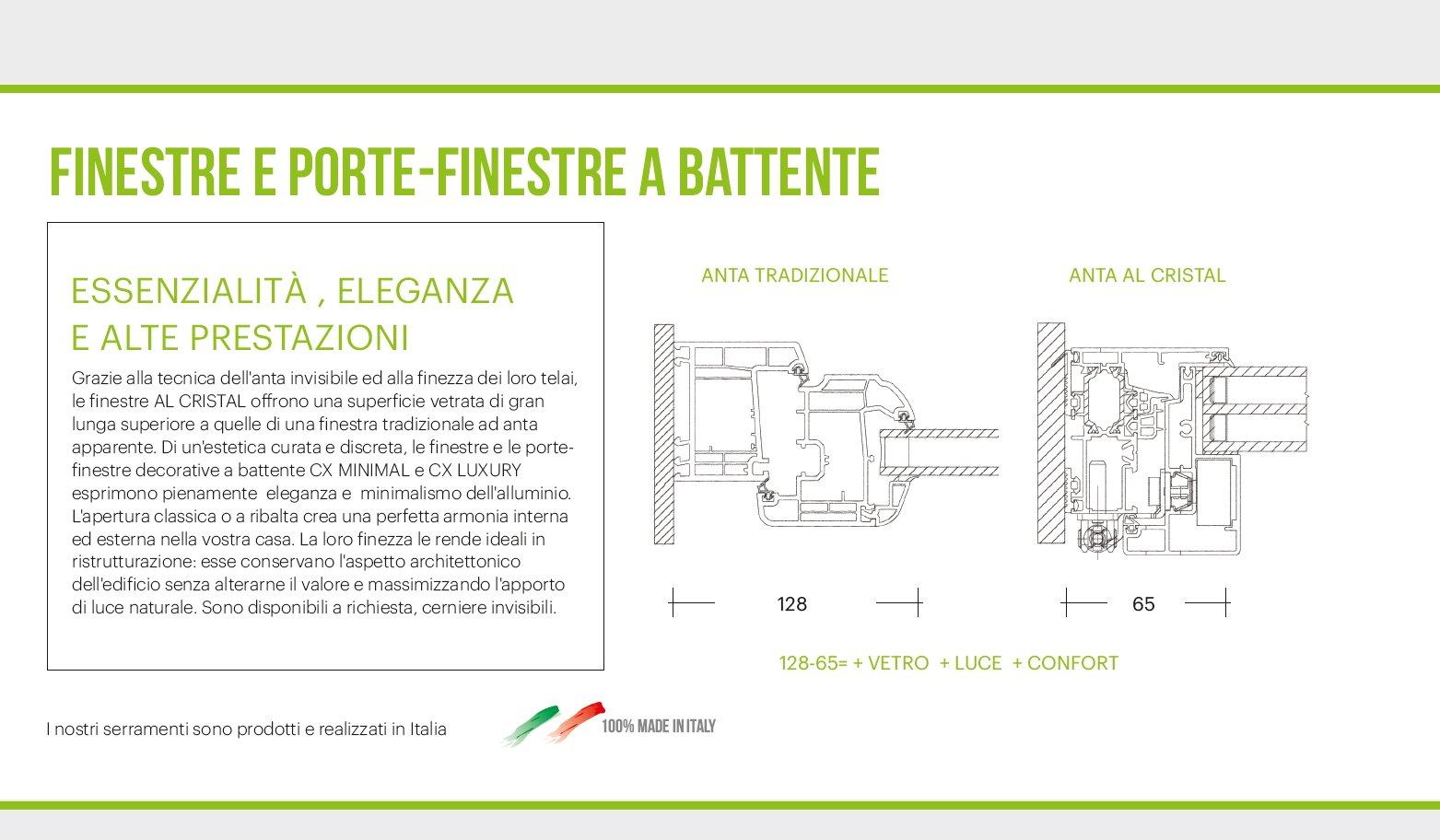 catalogo prodotti-FINESTRE E PORTE-FINESTRE A BATTENTE