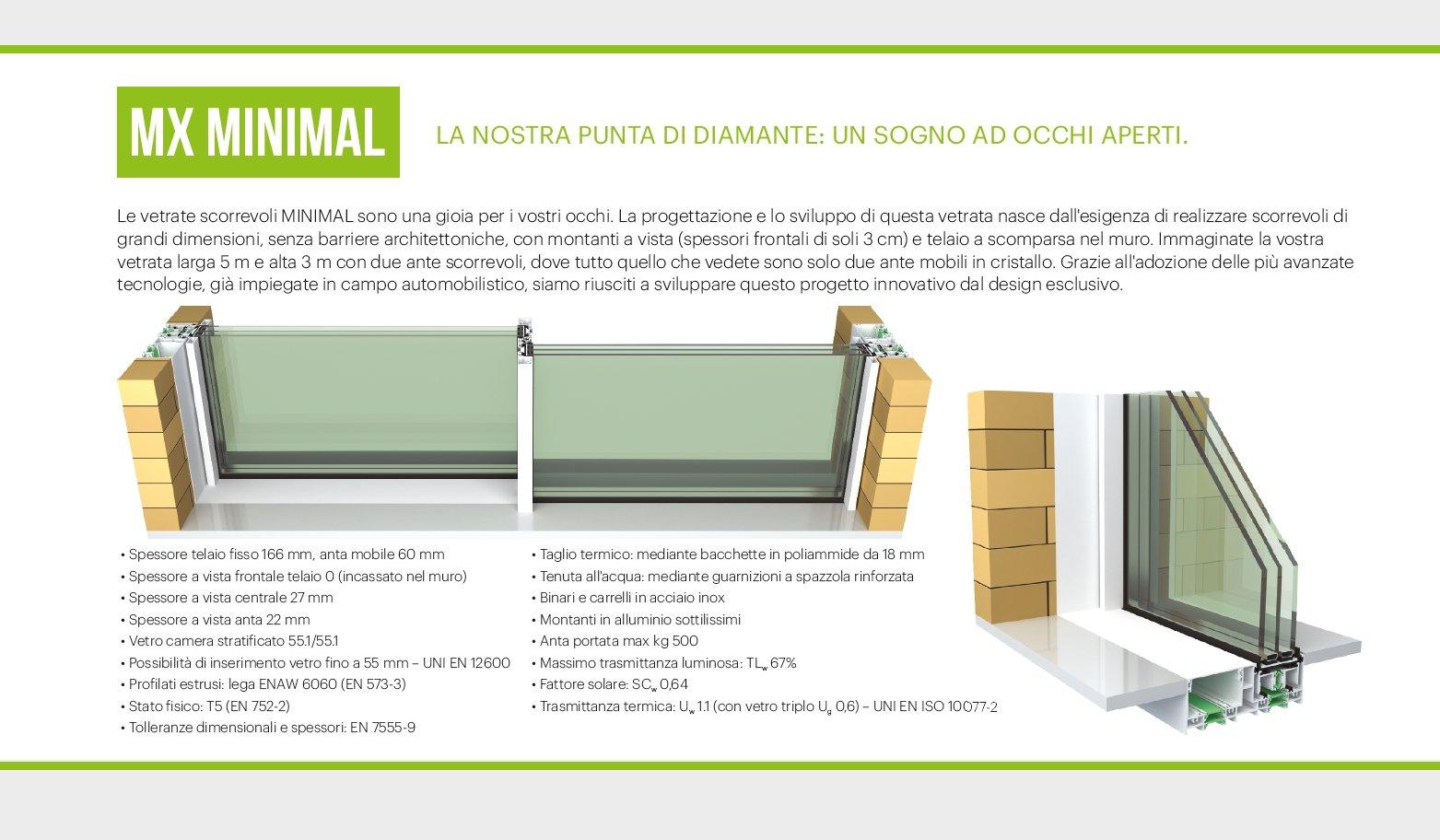 catalogo prodotti-MX MINIMAL