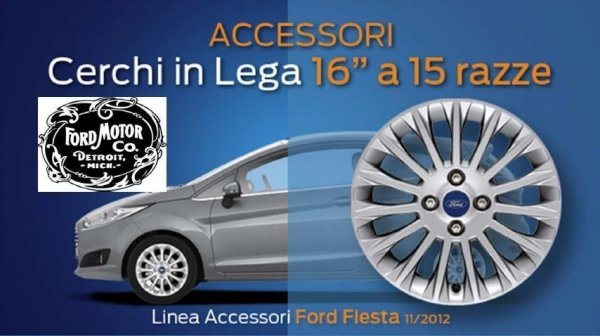 Ford Focus - Set Cerchi in lega