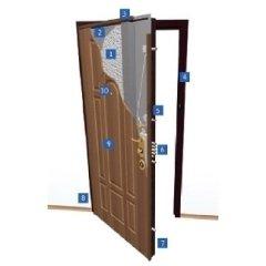 porta blindata tagliafuoco grisou 60