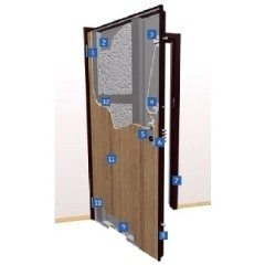 porta blindata serie 83