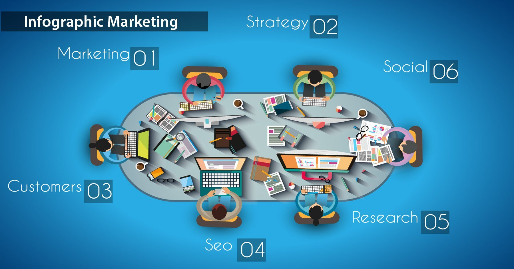 Infographic Marketing Agency - Solution Web Designs