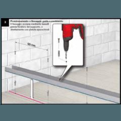 Posizionamento e fissaggio guida a pavimento
