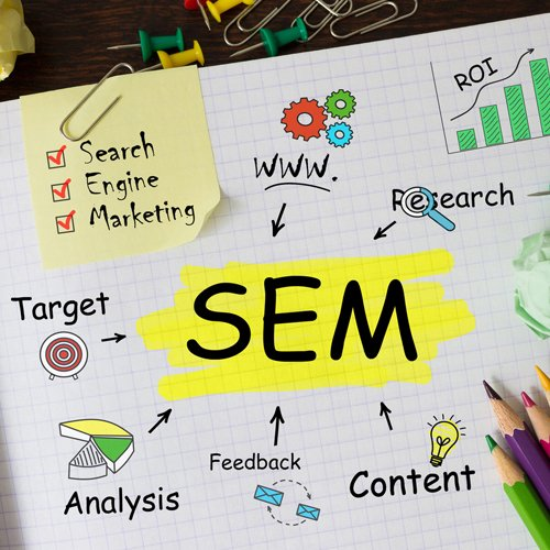 Search Engine Marketing Beaumont, TX